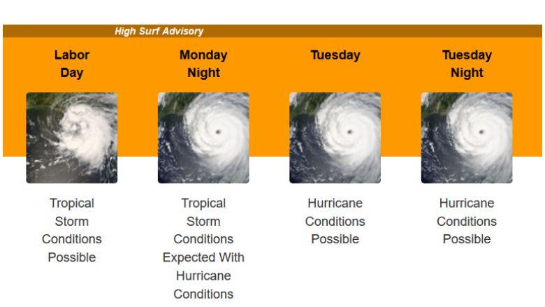 O furacão Dorian atingirá Port St. Lucie? Previsão e caminho